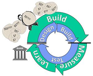 Design Build Test
