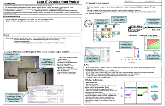 Lean Development 1