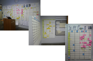 Manual project boards Kanban boards