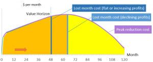 Peak-Reduction-Cost.jpg