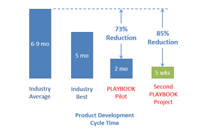 PLAYBOOK Case Study.png