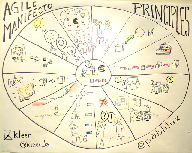 agile-manefesto1.png