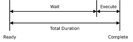 Total Duration.jpg